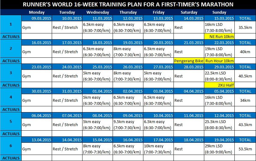 asics marathon training plan review