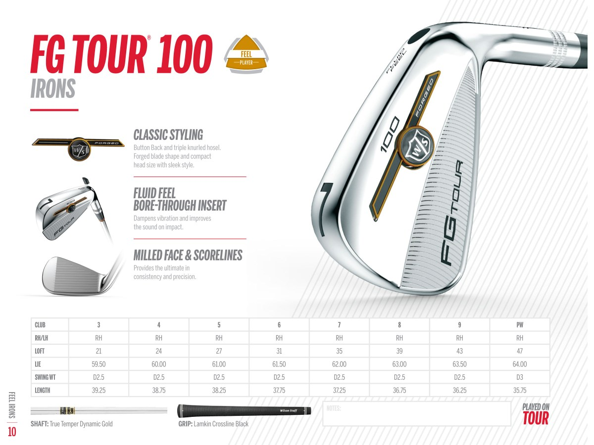 wilson staff fg tour 100 irons review