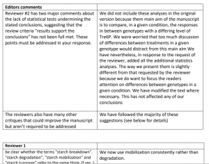 response to peer review comments sample