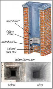 heat shield chimney liner reviews