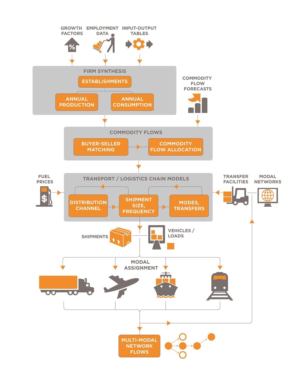 rakuten international shipping services review