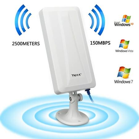 long distance wifi antenna reviews
