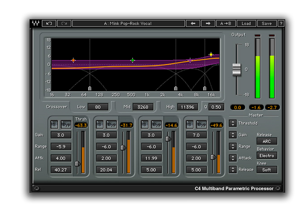 waves c4 multiband compressor review