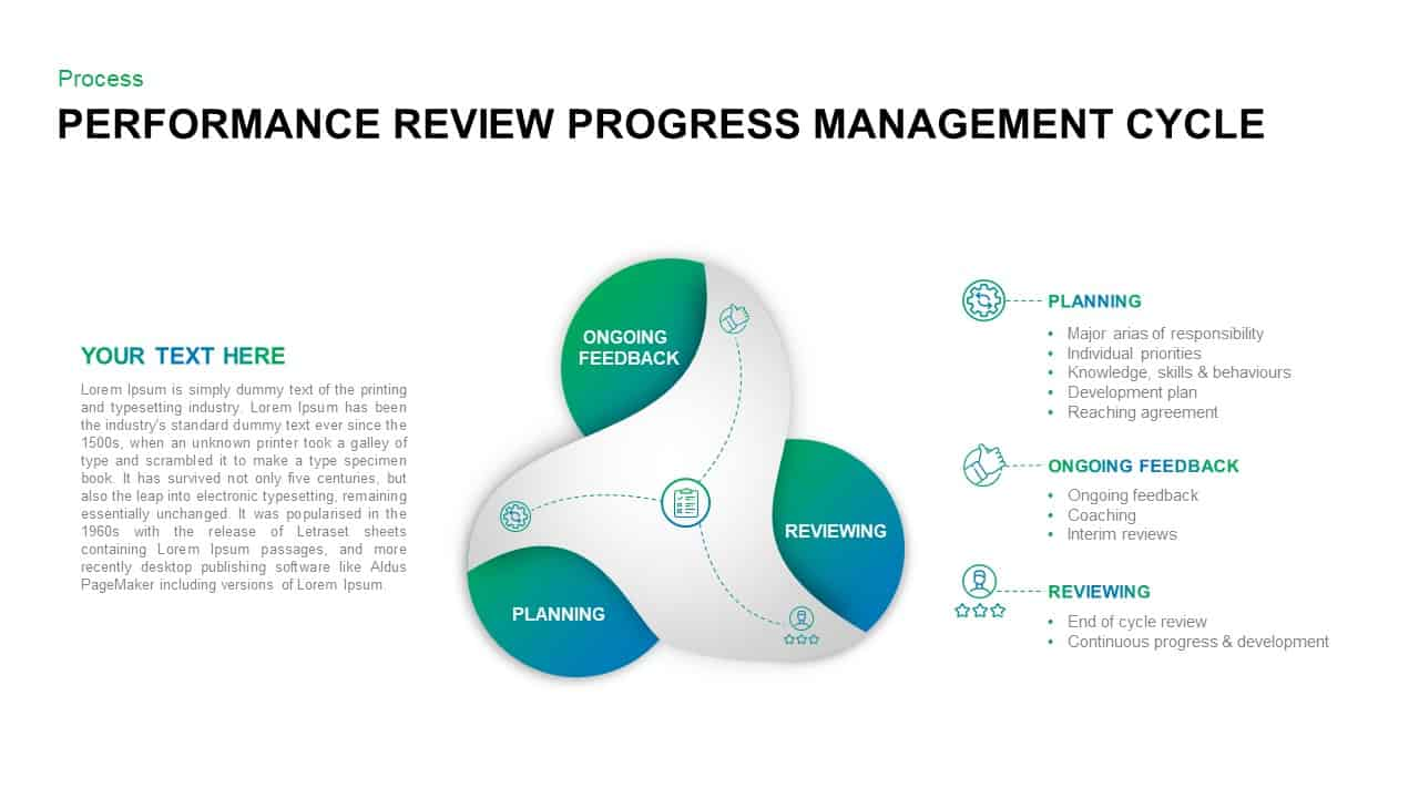the first time manager review