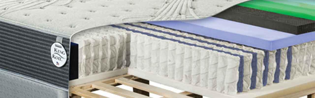 king koil mattress reviews uk
