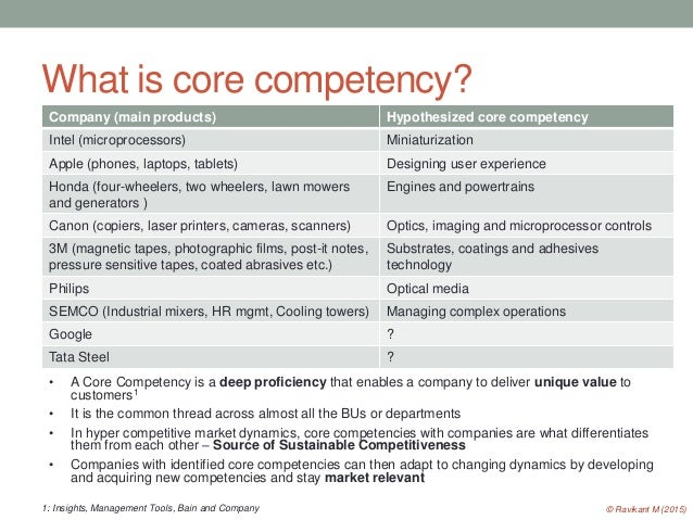 the core competence of the corporation harvard business review summary