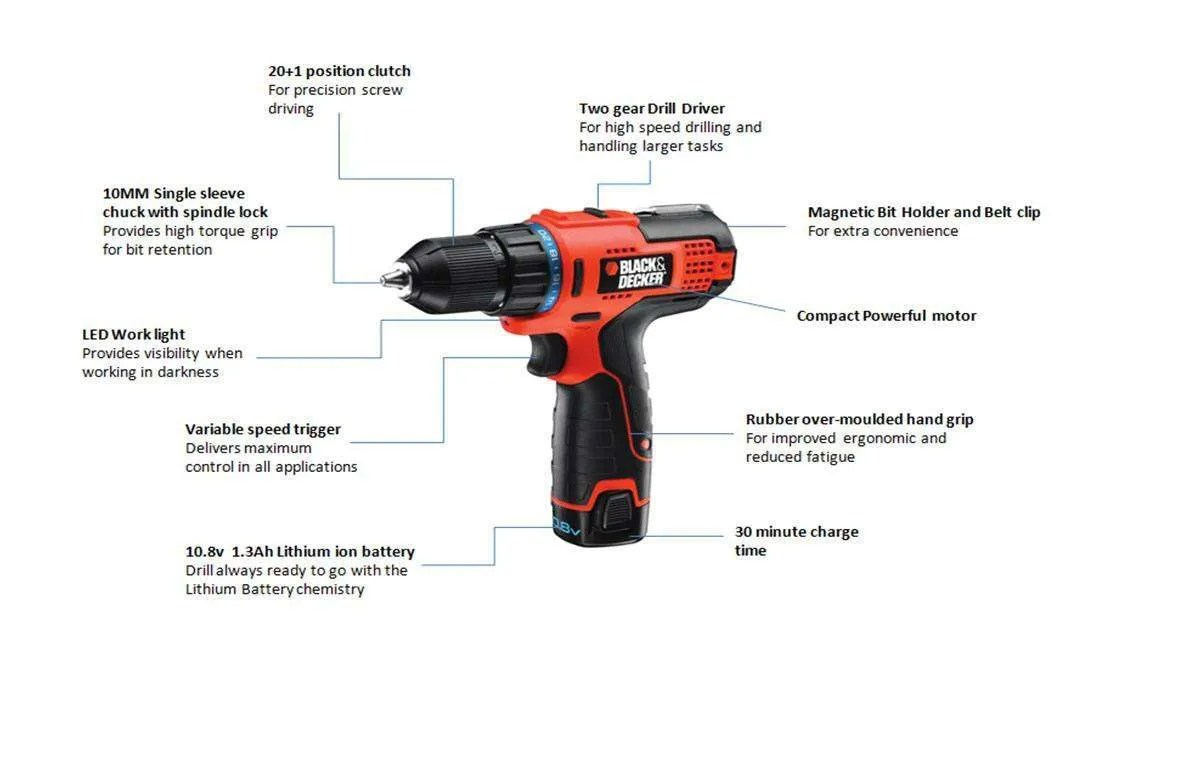 black and decker cm2045 review