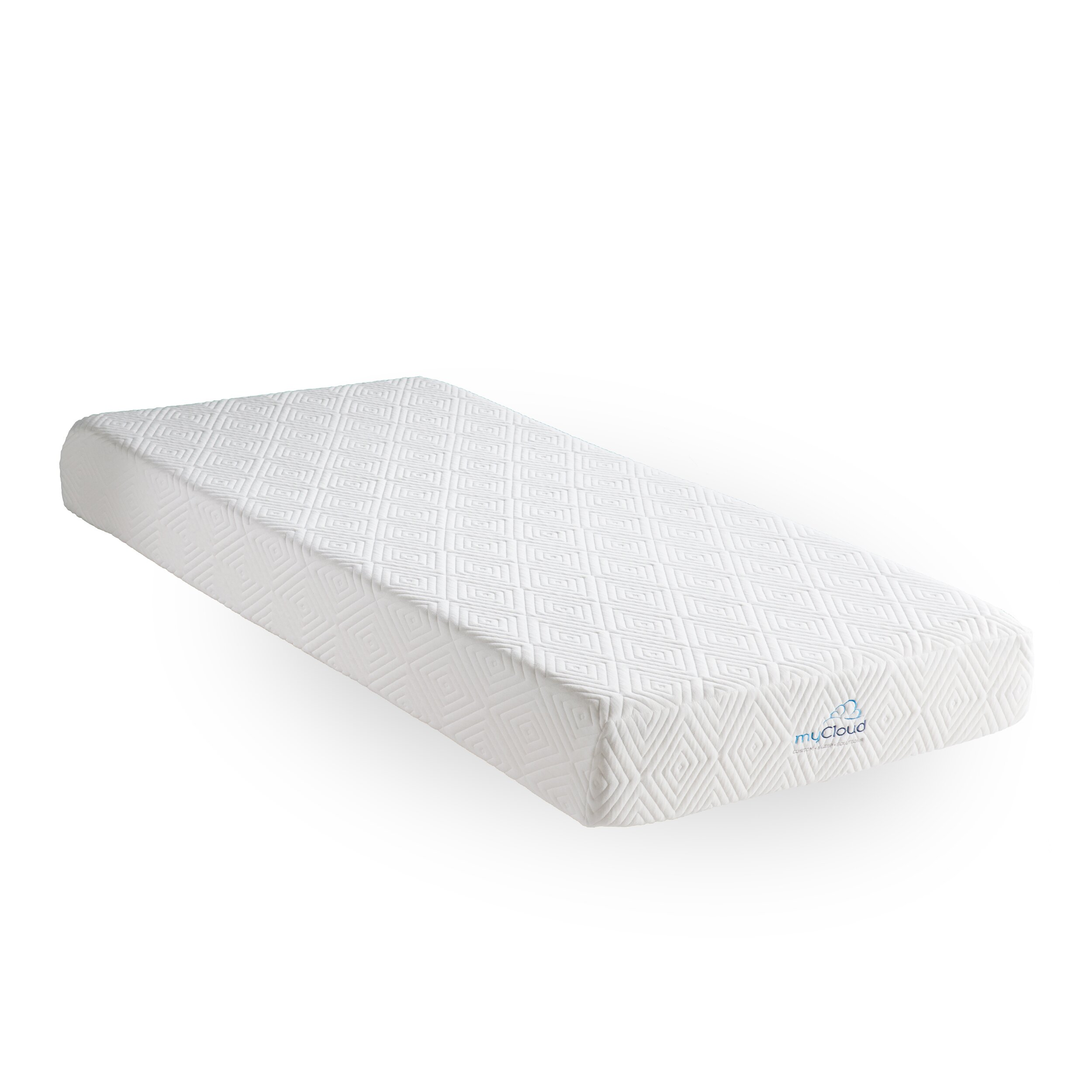 firm memory foam mattress reviews