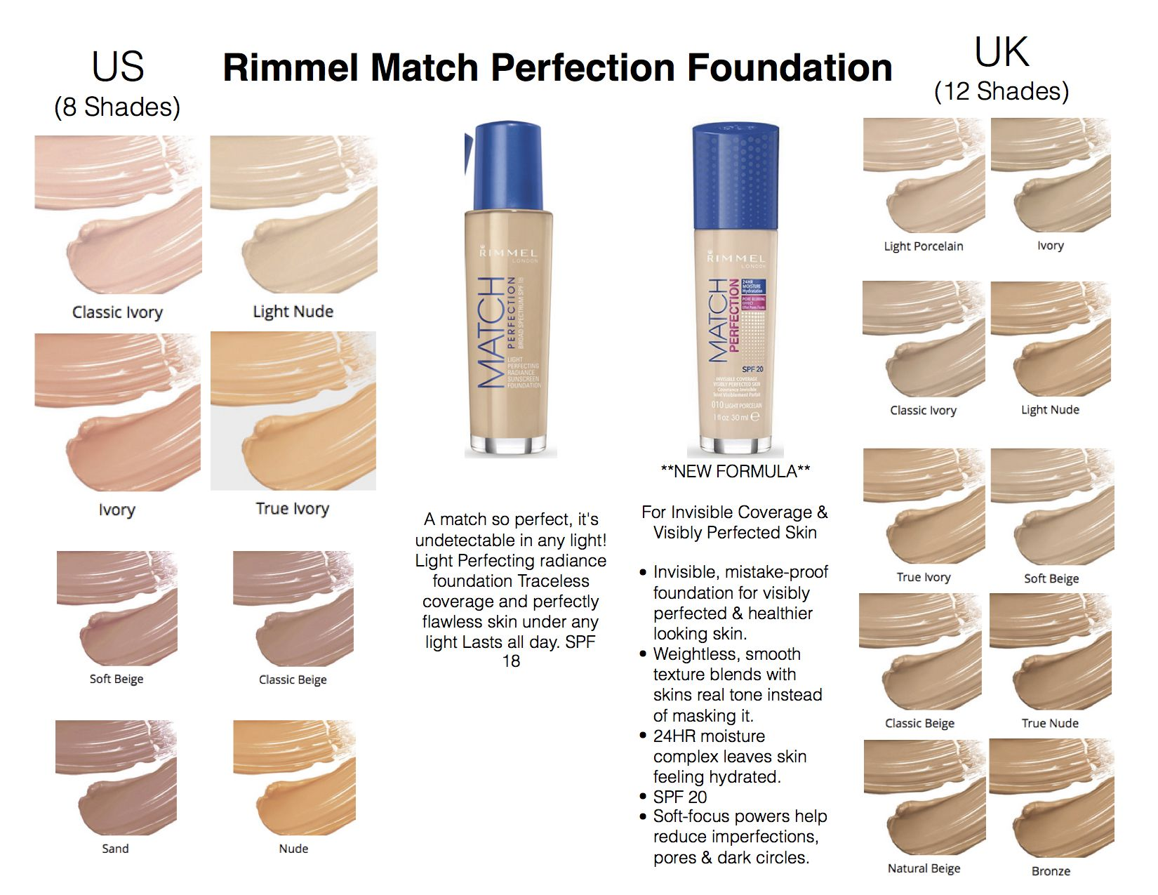 rimmel london match perfection foundation review