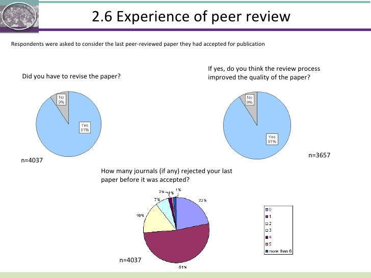 sense about science peer review