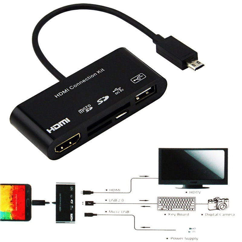 usb 2.0 to hdmi adapter review
